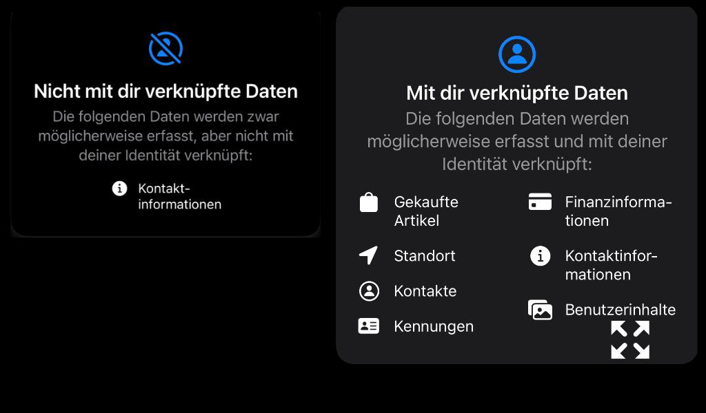Sichere Messenger - Signal-Telegram